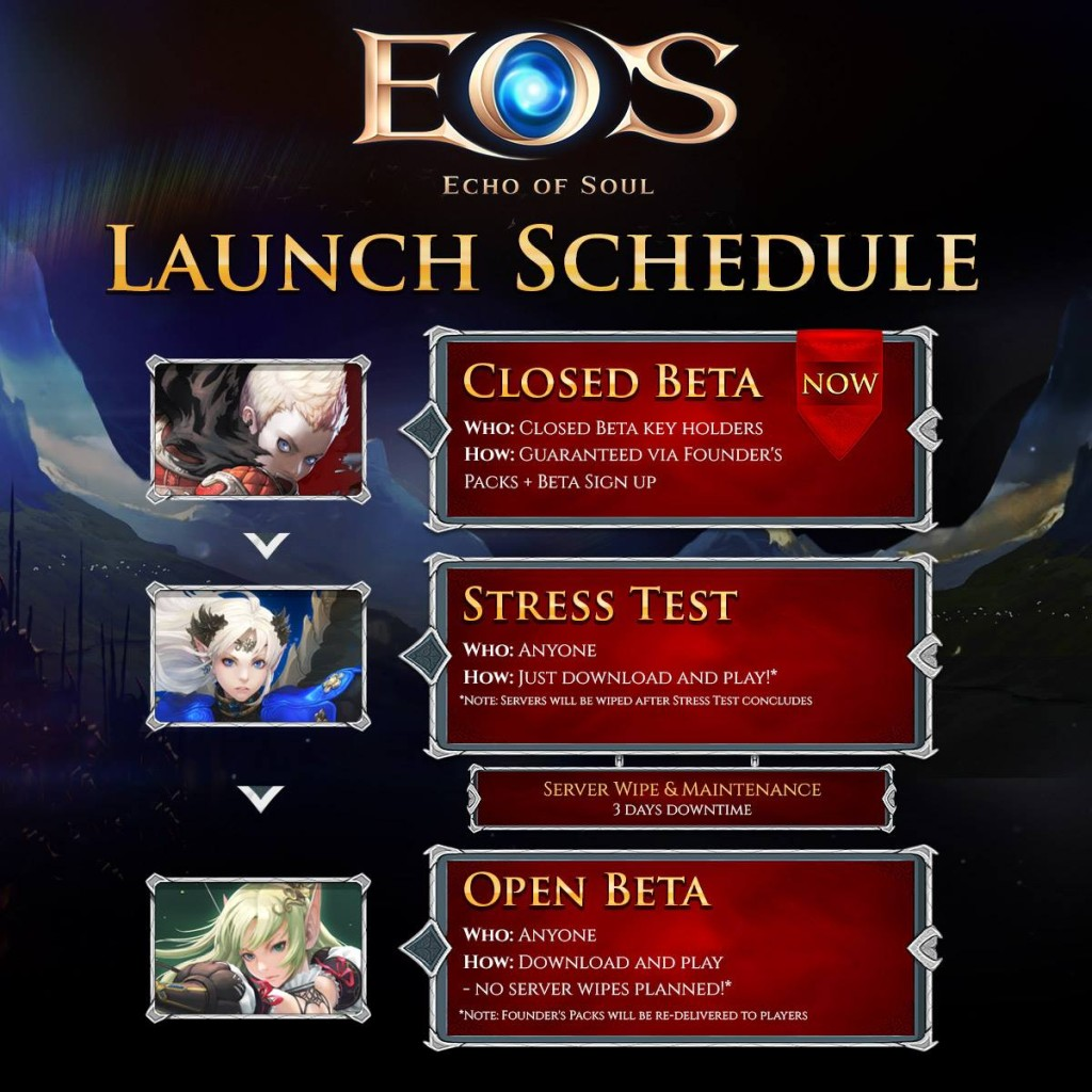 Closed-Beta, Open-Beta und Stresstests von Echo of Soul
